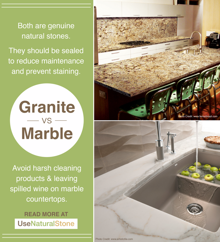 Ceramic Vs Granite Tiles