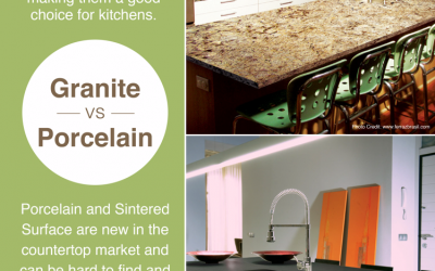 Granite vs. Porcelain & Sintered Surface