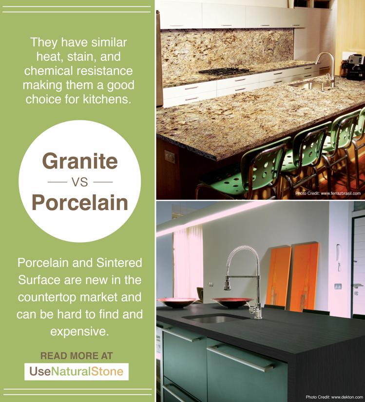 Granite vs. Porcelain & Sintered Surface