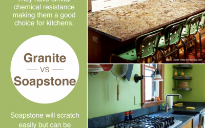 Granite vs. Soapstone