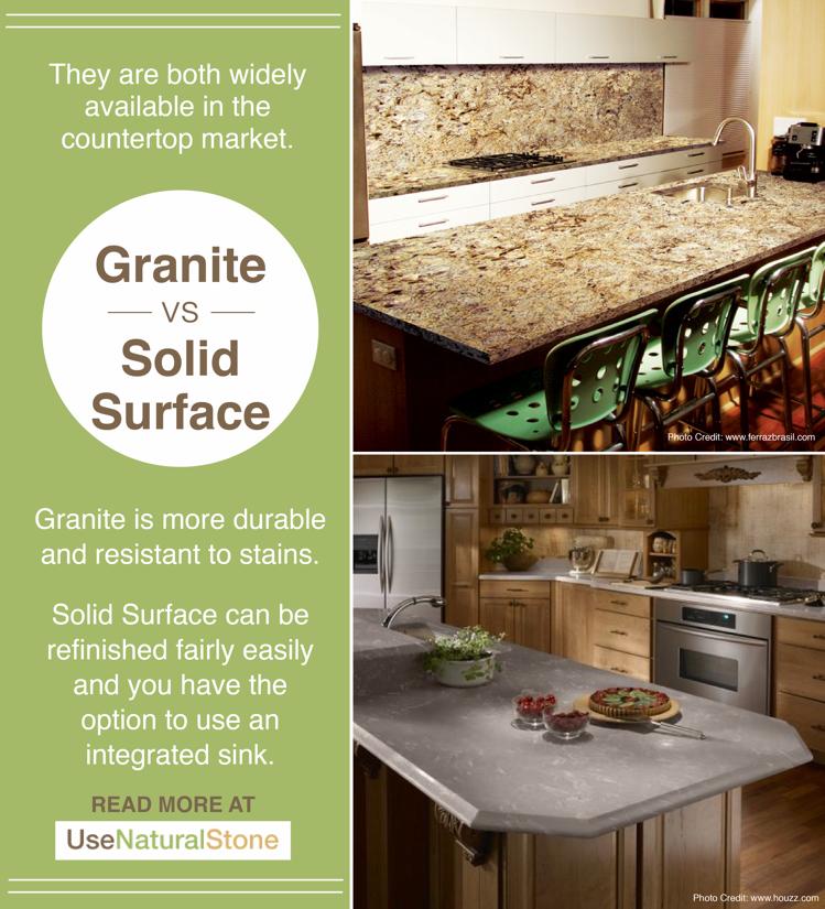 Solid Surface Countertops Solid Surface Countertops