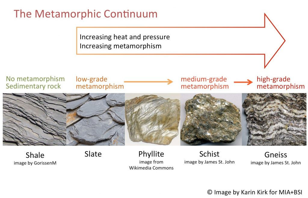 Schist Happens Get To Know This Brilliant Stone Use