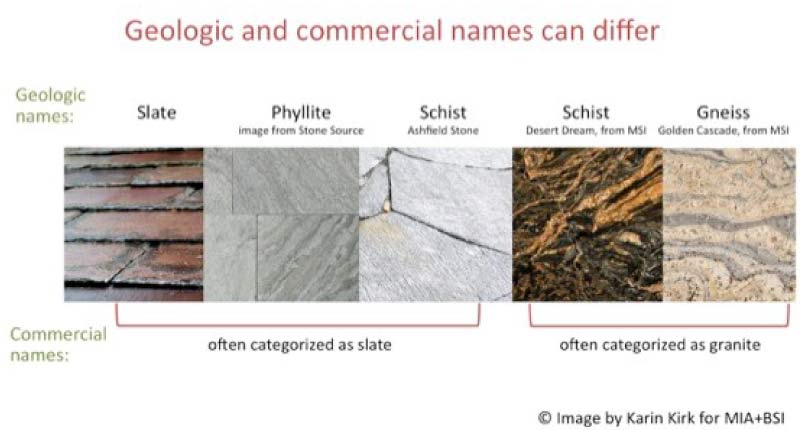 Know Your Rocks: An Overview of the Geology of Natural Stone