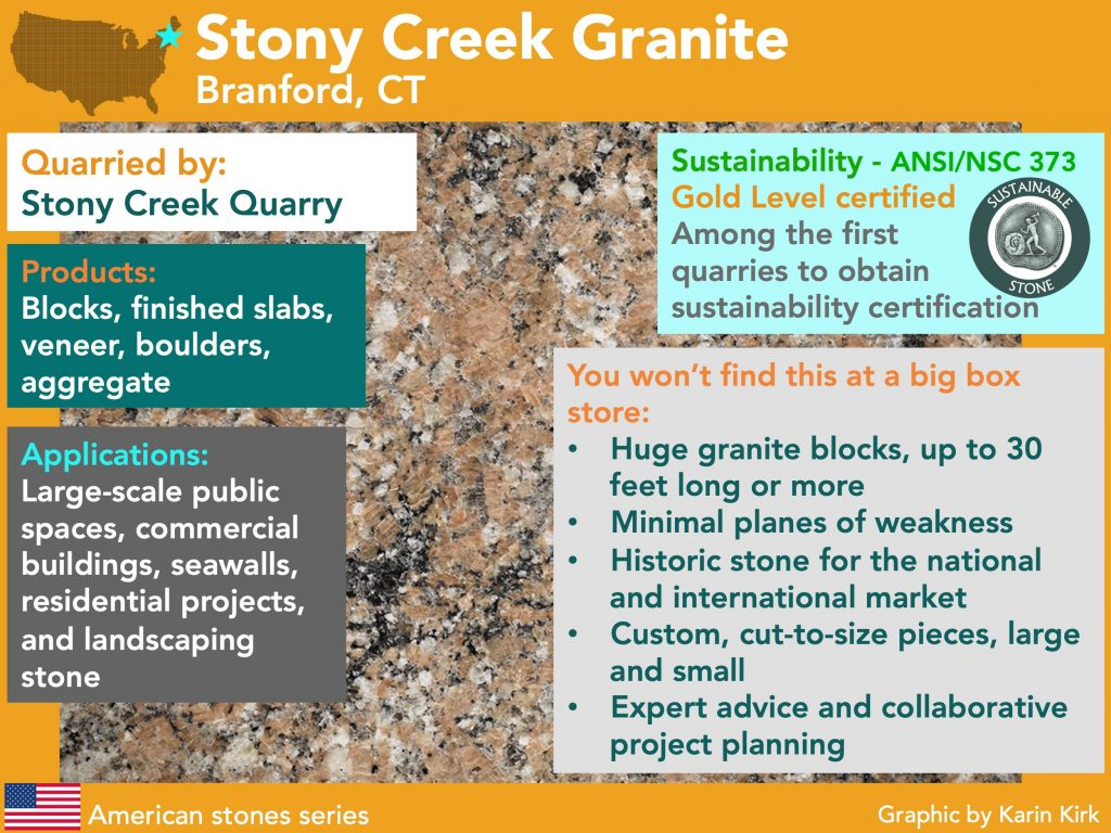 Stony Creek Infographic
