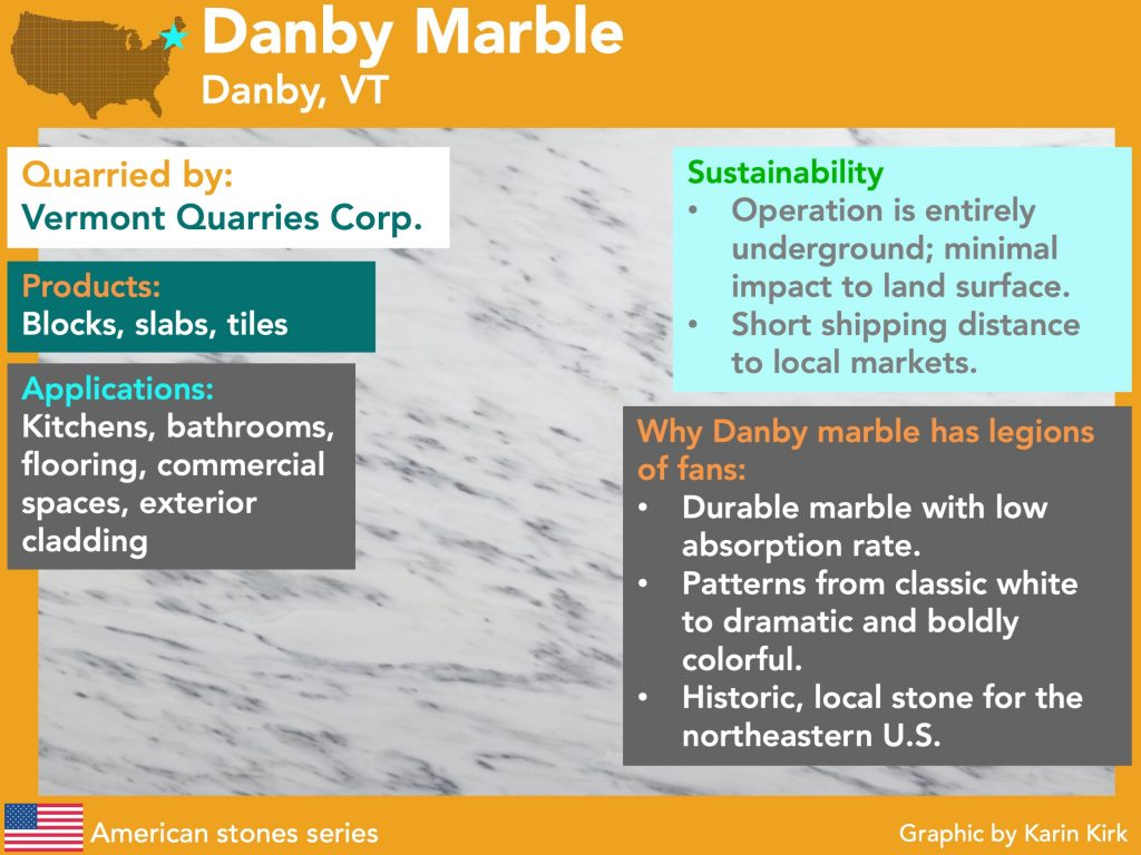 Danby Infographic