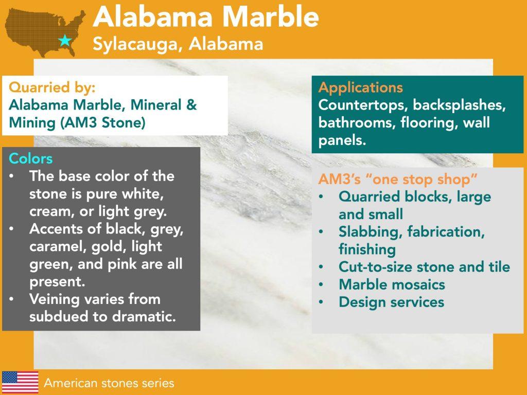 AL Marble Infographic