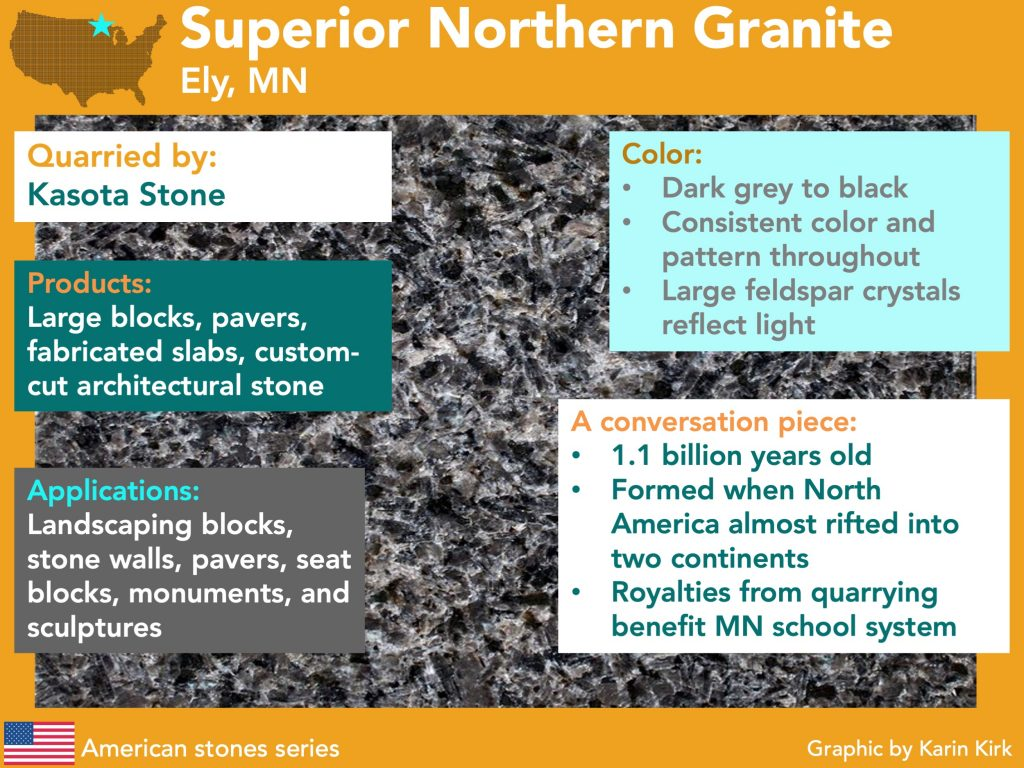 Superior Northern Infographic